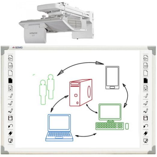 Qomo, 88, WXGA, 6-Point, Interactive, Whiteboard, +, Hitachi, Standard, Brightness, Projector,