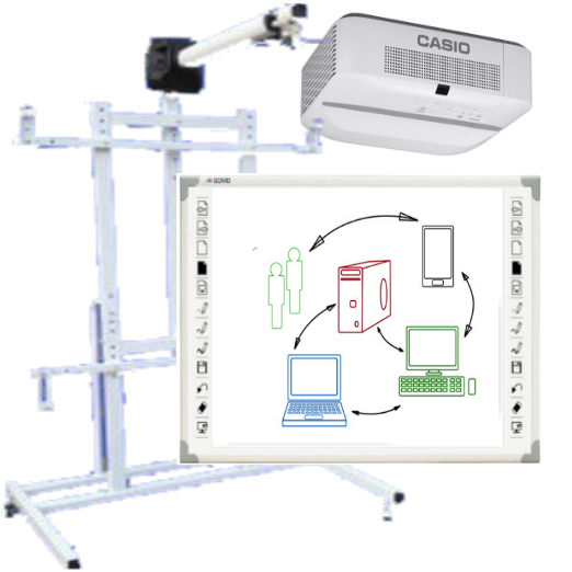 Qomo, 88, WXGA, 6-Point, Interactive, Whiteboard, Lampless, Portable, bundle,