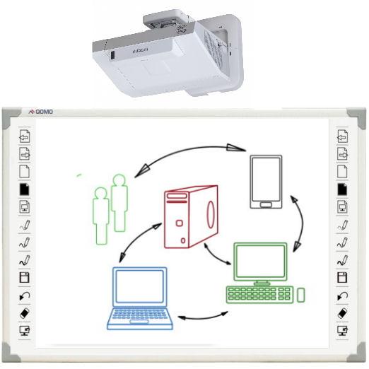Qomo, 88, WXGA, 6-Point, Interactive, Whiteboard, +, Hitachi, Bright, Projector,
