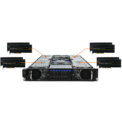 G291-280, Server, up, to, 8, GPUs, with, single, Intel, 18, core, 64GB, 8, *, 2.5, bays, and, dual, 2200W, power, supplies, dual, 10GBE,