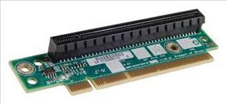 HPE, DL360, Gen10, 2P, FH, GPU, Enablement, Kit,