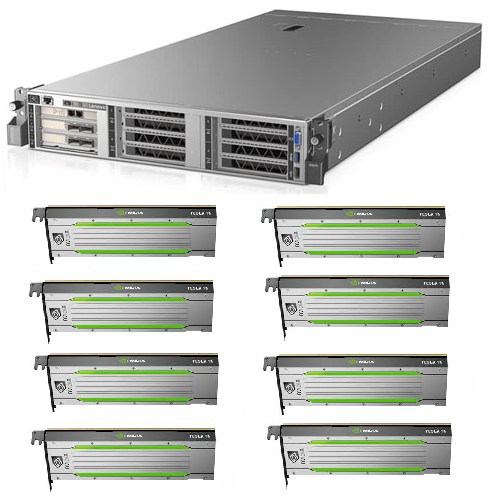 Lenovo, SR670, High, Performance, Server, with, Dual, 8268, (48, cores, at, 2.9ghz), 512GB, RAM, 3, *1600GB, SSD, dual, 2000W, and, 8, NVi,