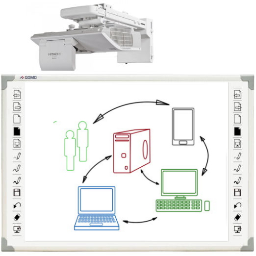 Qomo, 88, WXGA, 6-Point, Interactive, Whiteboard, with, Hitachi, Standard, Brightness, Projector,