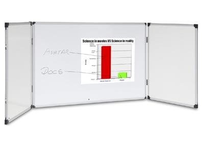 Visionchart, Cabinet, Whiteboard, Communicate, 1200x900, Closed, 2400x900, Open,