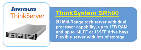 Lenovo SR590 Servers