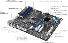 ASUS, P10S-E/4L, Server, Motherboard, -, Intel, C236, Chipset, -, Socket, H4, LGA-1151,