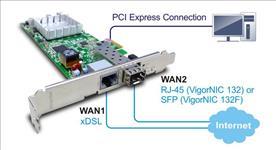 Draytek, Vigor132F, VDSL2/ADSL2+, PCI, Express, NIC, with, Security, Firewall, and, SFP, secondary, WAN, port, 2yr, wty,