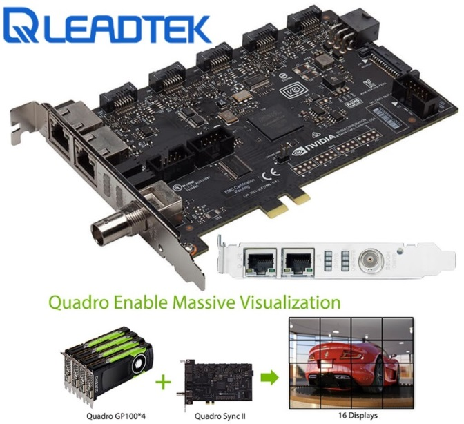 Leadtek, nVidia, Quadro, SYNC, II, Card, to, connects, up, to, 32, 4K, Synchronized, Displays, for, GP100, P4000, P5000, P6000, Project, Ove,